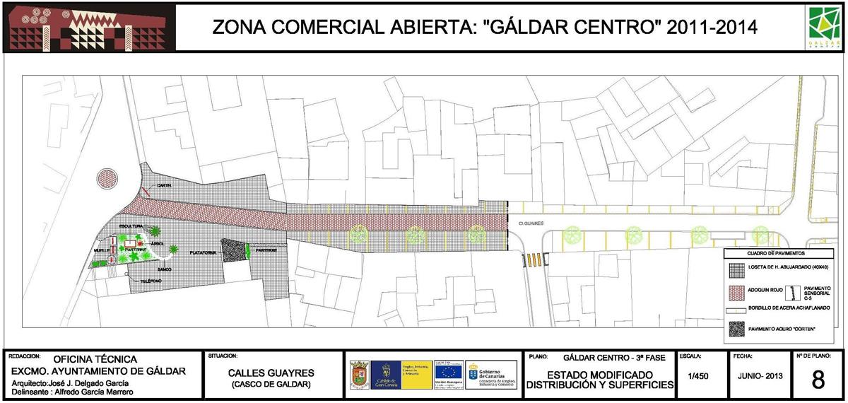 Imagen del proyecto de repavimentación de la Calle Guaires.