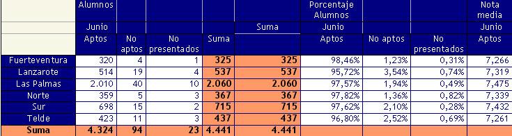resultadospau02